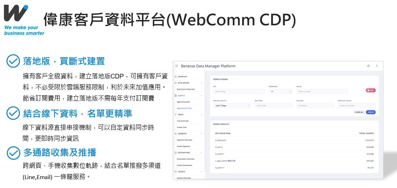 偉康科技客戶資料平台(WebComm CDP)