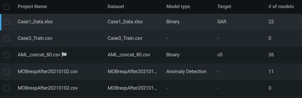 DataRobot 裡的 Project 列表
